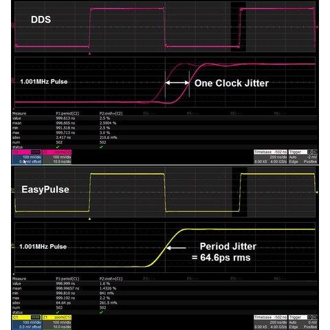 Function / Arbitrary Waveform Generator SIGLENT SDG6022X Preview 4